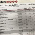 Midwest Service Group makes the top 3 of the largest Environmental Consulting Firms in St. Louis